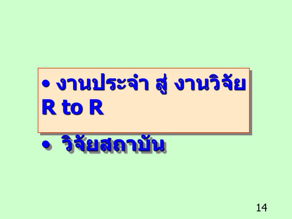 14 งานประจำ สู่ งานวิจัย R to R งานประจำ สู่ งานวิจัย R to R วิจัยสถาบัน วิจัยสถาบัน งานประจำ สู่ งานวิจัย R to R งานประจำ สู่ งานวิจัย R to R วิจัยสถ
