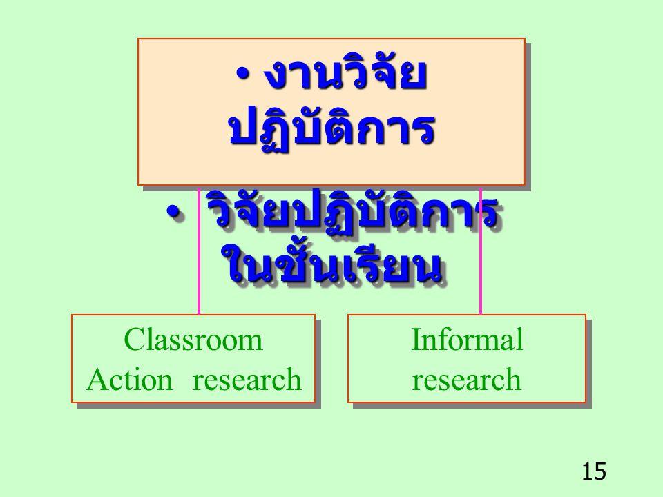 15 งานวิจัย ปฏิบัติการ งานวิจัย ปฏิบัติการ วิจัยปฏิบัติการ ในชั้นเรียน วิจัยปฏิบัติการ ในชั้นเรียน งานวิจัย ปฏิบัติการ งานวิจัย ปฏิบัติการ วิจัยปฏิบัต