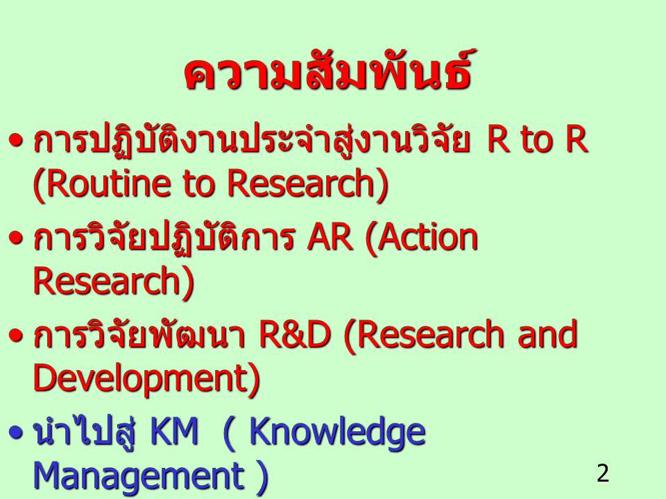 2 ความสัมพันธ์ การปฏิบัติงานประจำสู่งานวิจัย R to R (Routine to Research) การปฏิบัติงานประจำสู่งานวิจัย R to R (Routine to Research) การวิจัยปฏิบัติกา
