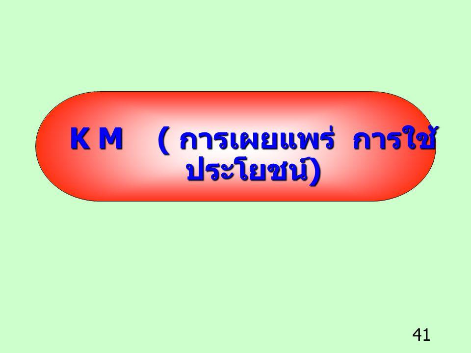 41 K M ( การเผยแพร่ การใช้ ประโยชน์ )