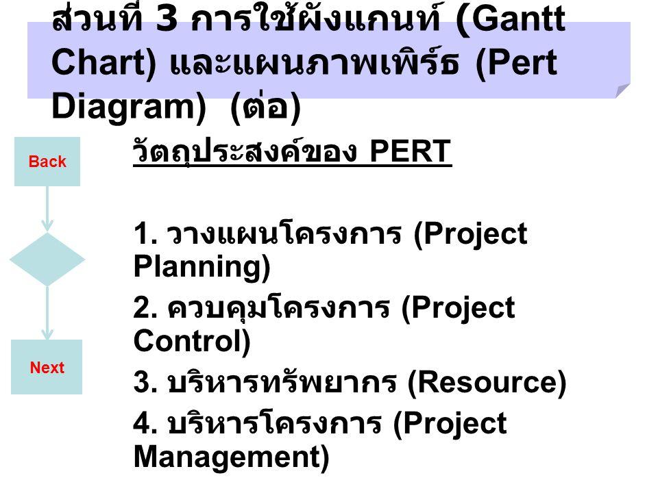 Next ส่วนที่ 3 การใช้ผังแกนท์ (Gantt Chart) และแผนภาพเพิร์ธ (Pert Diagram) ( ต่อ ) วัตถุประสงค์ของ PERT 1. วางแผนโครงการ (Project Planning) 2. ควบคุมโ
