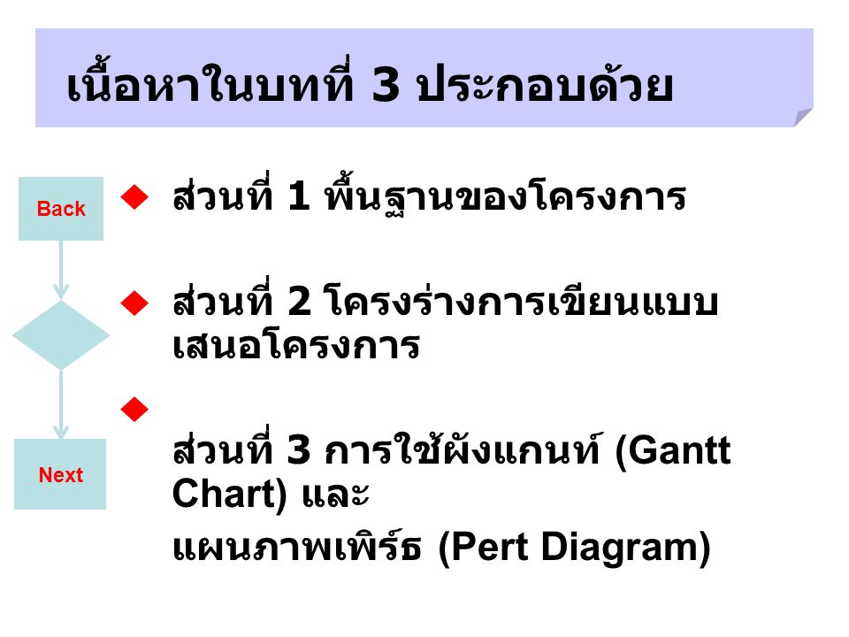 Next ส่วนที่ 3 การใช้ผังแกนท์ (Gantt Chart) และแผนภาพเพิร์ธ (Pert Diagram) ( ต่อ ) ผังภาพเพิร์ธ Program Evaluation and Review Technique (Pert Diagram) คือ แผนภาพที่เขียนแทน งาน โดยแต่ละงานต้องเขียนกำกับ ด้วยโหนดเริ่มต้นงาน ตามด้วยเส้นที่ แสดงชื่อกำกับงานคั่นด้วย , ตาม ด้วยระยะเวลาในการดำเนินงานและ สิ้นสุดที่โหนดเขียนแทนด้วยวงกลม และมีตัวเลขกำกับ ฉะนั้นการบริหาร โครงการด้วยการวางแผน ควบคุม จะเน้นด้านเวลาในการดำเนิน โครงการ โดยใช้เทคนิค PERT Back