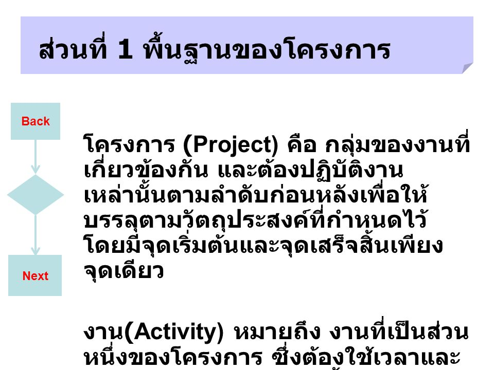 Next ส่วนที่ 1 พื้นฐานของโครงการ ( ต่อ ) การบริหารโครงการ (Project Management) คือ การรู้จักวางแผน และควบคุมโครงการ ให้โครงการนั้น เป็นไปตามวัตถุประสงค์ของโครงการ ตามระยะเวลาที่กำหนดอย่างมี ประสิทธิภาพและประสิทธิผล Back