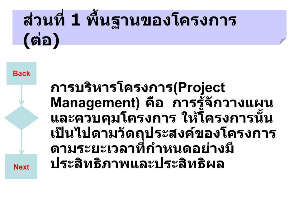 Next ส่วนที่ 1 พื้นฐานของโครงการ การวางแผนโครงการ คือ การพิจารณางาน ทั้งหมดในโครงการที่นักวิเคราะห์ระบบเป็น ผู้กำหนด โดยพิจารณาเพื่อประมาณเวลา ทำงาน จำนวนบุคลากร อุปกรณ์ และ ค่าใช้จ่ายในแต่ละงานให้เหมาะสมกับ โครงการนั้นรวมทั้งกำหนดว่างานใดเริ่ม เมื่อไร เสร็จเมื่อไร งานใดต้องเสร็จก่อนงาน ใด การควบคุม หมายถึง การตรวจเช็ค และ ติดตามการทำงานในทุกงานให้เป็นไปตามที่ กำหนดวางแผนไว้ในเรื่องเวลาทำงาน จำนวนบุคลากรและค่าใช้จ่ายในการควบคุม นั้นใช้การสร้างแรงจูงใจให้บุคลากรทำงาน ให้สมบูรณ์ในทุกงาน Back