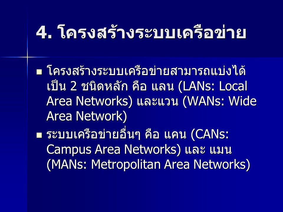 4. โครงสร้างระบบเครือข่าย โครงสร้างระบบเครือข่ายสามารถแบ่งได้ เป็น 2 ชนิดหลัก คือ แลน (LANs: Local Area Networks) และแวน (WANs: Wide Area Network) โคร