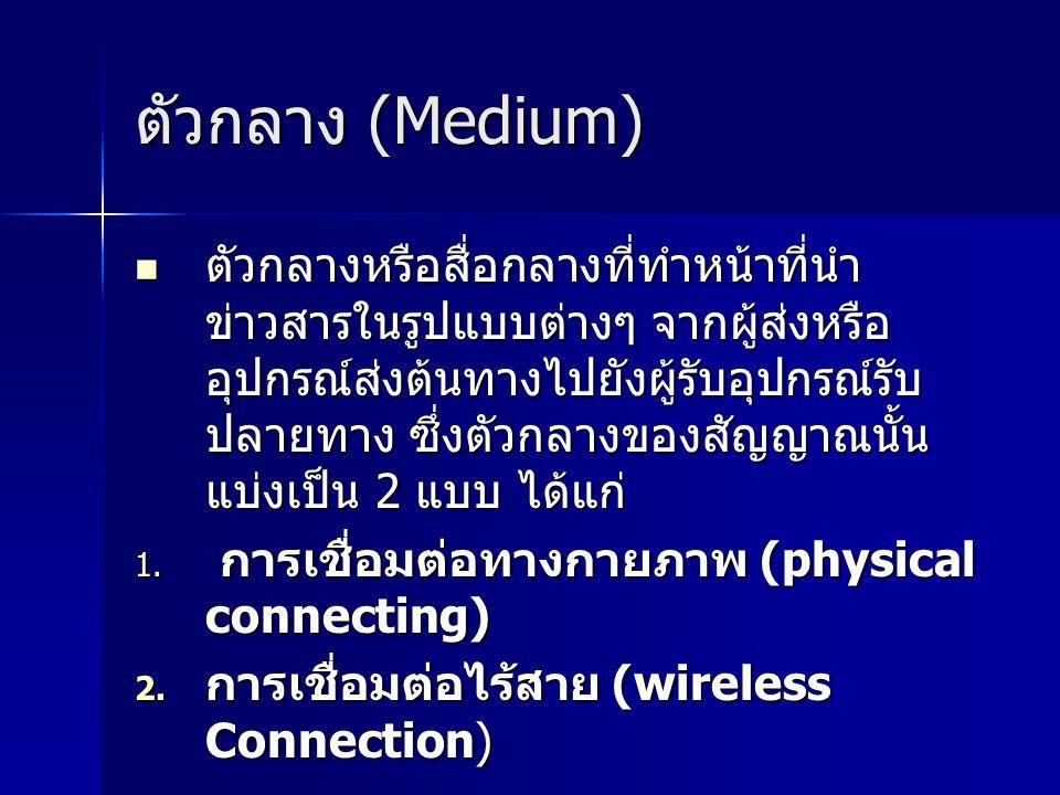 ตัวกลาง (Medium) ตัวกลางหรือสื่อกลางที่ทำหน้าที่นำ ข่าวสารในรูปแบบต่างๆ จากผู้ส่งหรือ อุปกรณ์ส่งต้นทางไปยังผู้รับอุปกรณ์รับ ปลายทาง ซึ่งตัวกลางของสัญญ