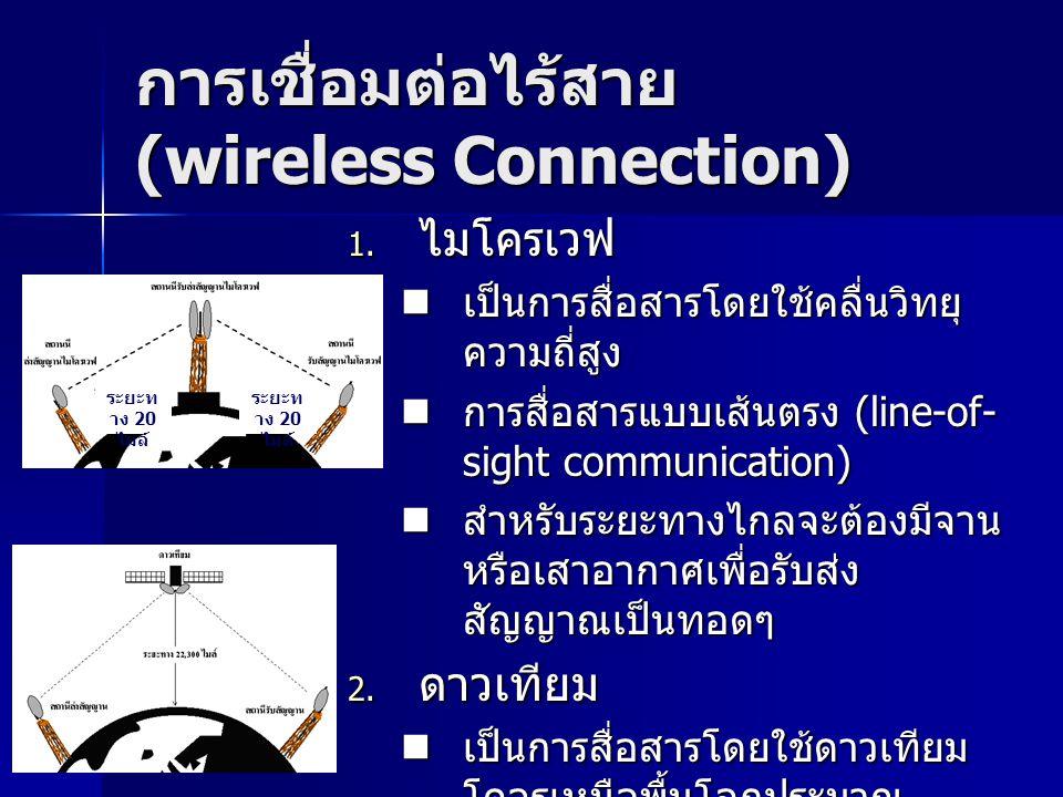 การเชื่อมต่อไร้สาย (wireless Connection)  ไมโครเวฟ เป็นการสื่อสารโดยใช้คลื่นวิทยุ ความถี่สูง เป็นการสื่อสารโดยใช้คลื่นวิทยุ ความถี่สูง การสื่อสารแบบ