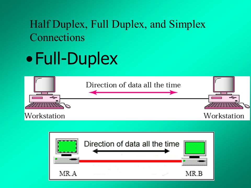 Full-Duplex Half Duplex, Full Duplex, and Simplex Connections