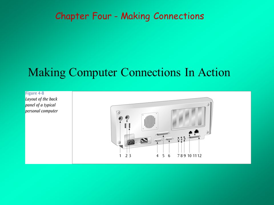 Making Computer Connections In Action 1 and 2 – DIN connectors for keyboard and mouse 3 – USB connectors 4 and 6 – DB-9 connectors 5 – Parallel port connector (Centronics) 7, 8, and 9 – audio connectors Will Bluetooth or ??.