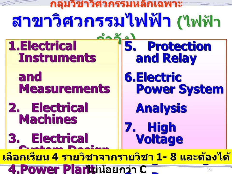 10 กลุ่มวิชาวิศวกรรมหลักเฉพาะ สาขาวิศวกรรมไฟฟ้า ( ไฟฟ้า กำลัง ) 1.Electrical Instruments and Measurements 2.Electrical Machines 3.Electrical System De