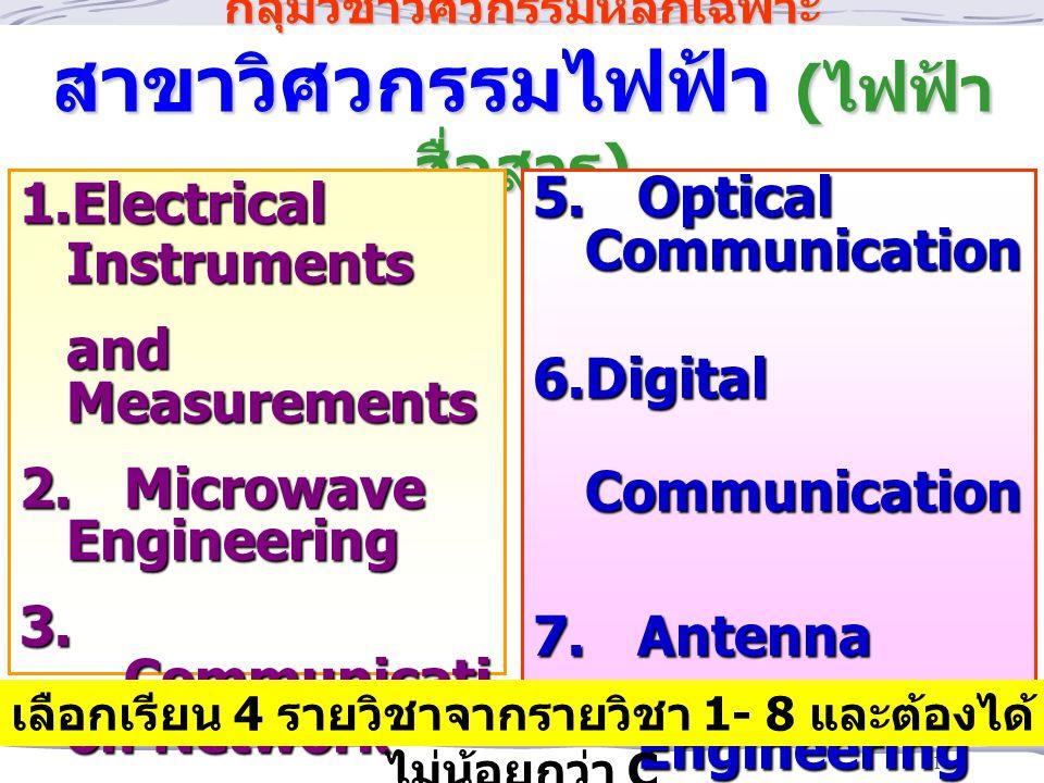 11 กลุ่มวิชาวิศวกรรมหลักเฉพาะ สาขาวิศวกรรมไฟฟ้า ( ไฟฟ้า สื่อสาร ) 1.Electrical Instruments and Measurements 2.Microwave Engineering 3. Communicati on