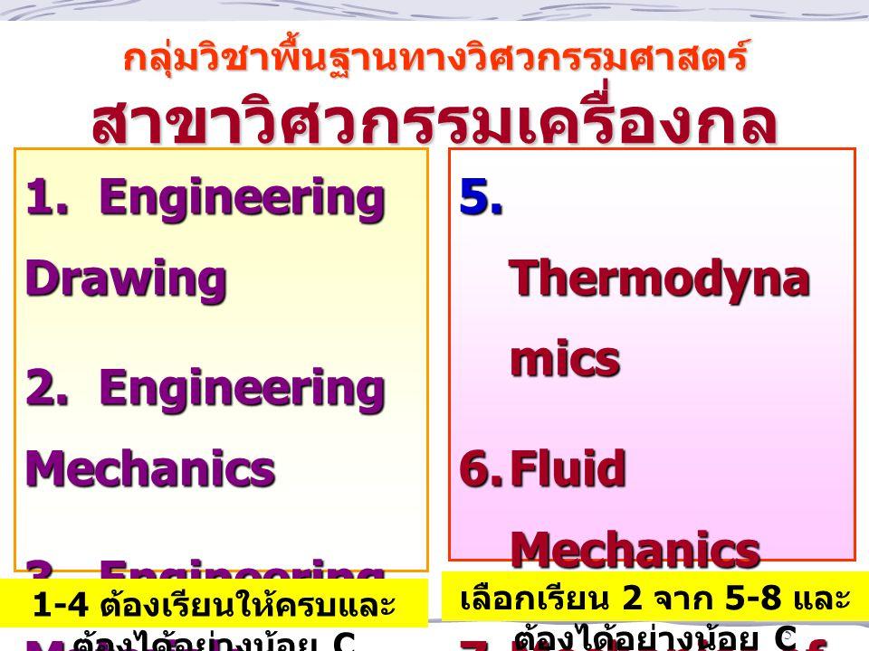 5 กลุ่มวิชาพื้นฐานทางวิศวกรรมศาสตร์ สาขาวิศวกรรมเครื่องกล 1. Engineering Drawing 2. Engineering Mechanics 3. Engineering Materials 4. Computer Program