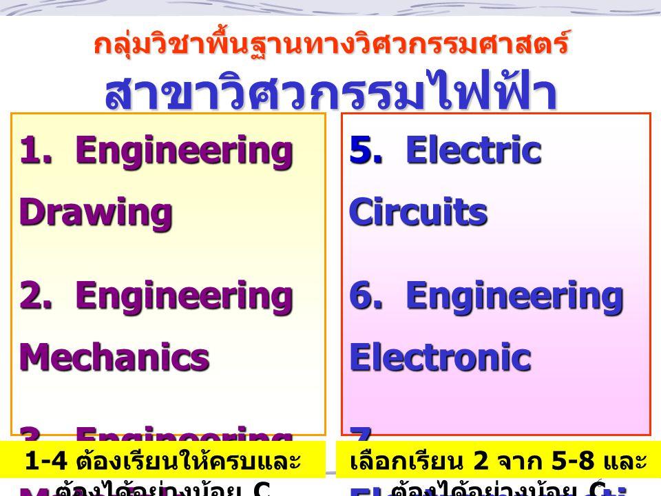 6 กลุ่มวิชาพื้นฐานทางวิศวกรรมศาสตร์ สาขาวิศวกรรมไฟฟ้า 1. Engineering Drawing 2. Engineering Mechanics 3. Engineering Materials 4. Computer Programming
