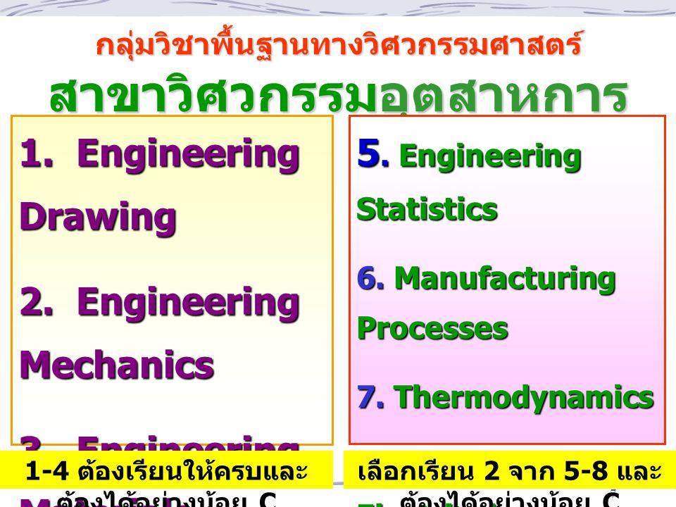 7 กลุ่มวิชาพื้นฐานทางวิศวกรรมศาสตร์ สาขาวิศวกรรมอุตสาหการ 1. Engineering Drawing 2. Engineering Mechanics 3. Engineering Materials 4. Computer Program