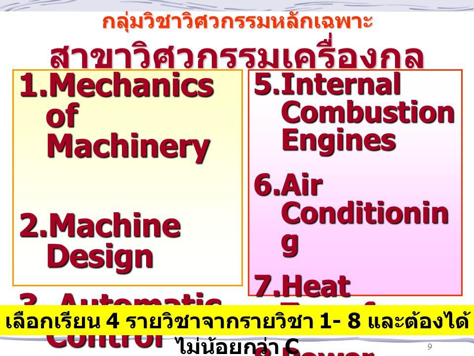 9 กลุ่มวิชาวิศวกรรมหลักเฉพาะ สาขาวิศวกรรมเครื่องกล 1.Mechanics of Machinery 2.Machine Design 3. Automatic Control 4. Mechanical Vibration 5. Internal