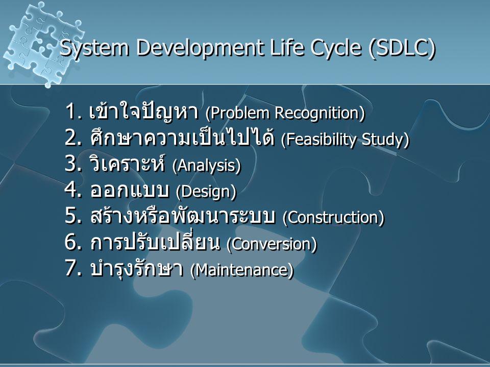 System Development Life Cycle (SDLC) 1. เข้าใจปัญหา (Problem Recognition) 2. ศึกษาความเป็นไปได้ (Feasibility Study) 3. วิเคราะห์ (Analysis) 4. ออกแบบ
