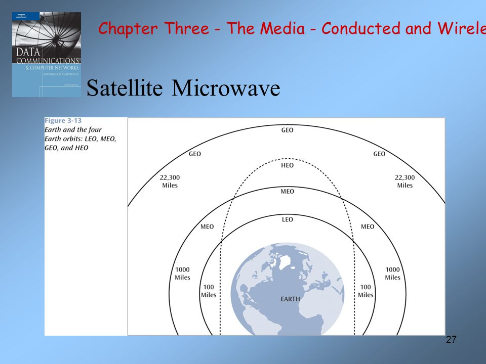 27 Satellite Microwave Chapter Three - The Media - Conducted and Wireless