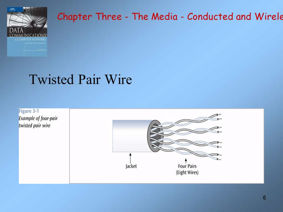 7 Twisted Pair Wire Chapter Three - The Media - Conducted and Wireless