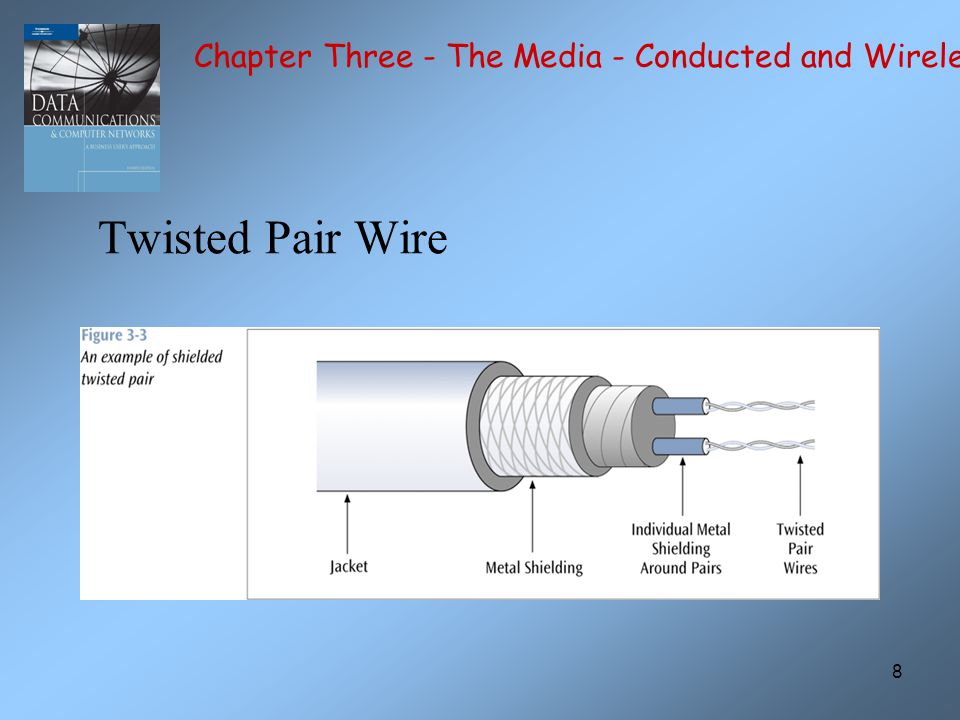 19 Fiber Optic Cable It is very common to mix fiber with twisted pair in LANs Chapter Three - The Media - Conducted and Wireless