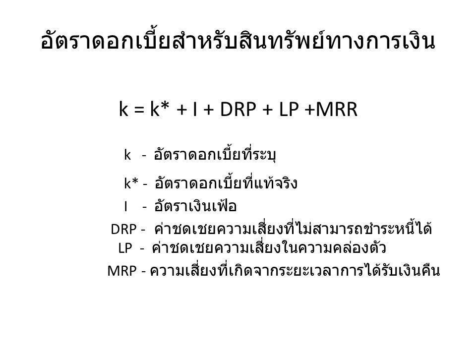 อัตราดอกเบี้ยสำหรับสินทรัพย์ทางการเงิน k = k* + I + DRP + LP +MRR k - อัตราดอกเบี้ยที่ระบุ k* - อัตราดอกเบี้ยที่แท้จริง I - อัตราเงินเฟ้อ DRP - ค่าชดเชยความเสี่ยงที่ไม่สามารถชำระหนี้ได้ LP - ค่าชดเชยความเสี่ยงในความคล่องตัว MRP - ความเสี่ยงที่เกิดจากระยะเวลาการได้รับเงินคืน