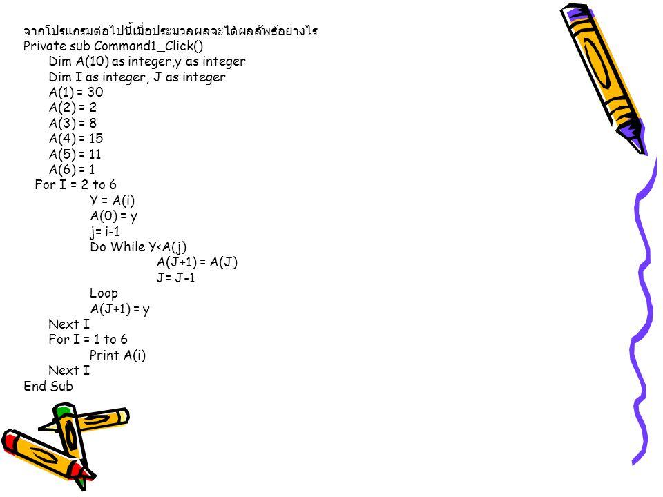 จากโปรแกรมต่อไปนี้เมื่อประมวลผลจะได้ผลลัพธ์อย่างไร Private sub Command1_Click() Dim A(10) as integer,y as integer Dim I as integer, J as integer A(1)