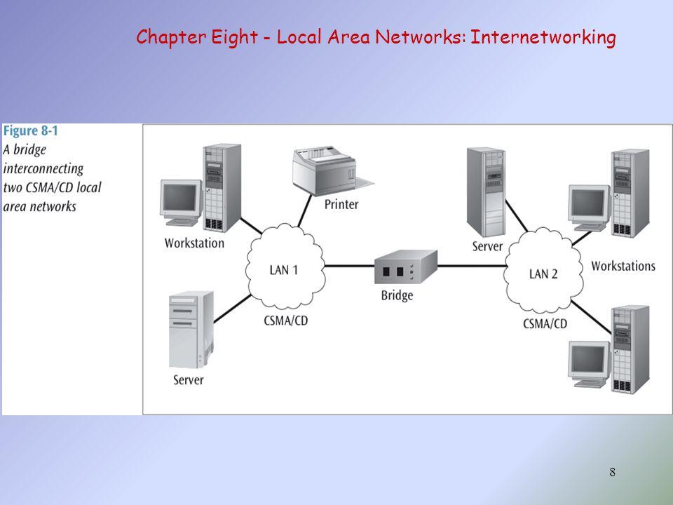 19 Spanning Tree Algorithm Step 1: Designate a Root Bridge Step 2: Mark one port of each bridge as the Root Port.