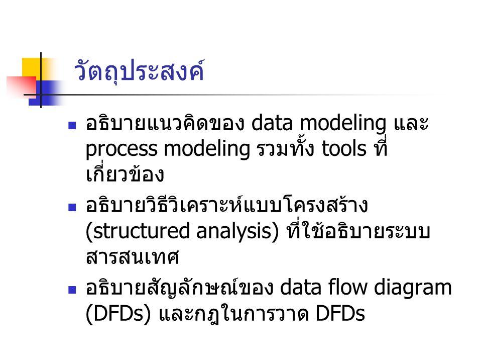 วัตถุประสงค์ อธิบายแนวคิดของ data modeling และ process modeling รวมทั้ง tools ที่ เกี่ยวข้อง อธิบายวิธีวิเคราะห์แบบโครงสร้าง (structured analysis) ที่