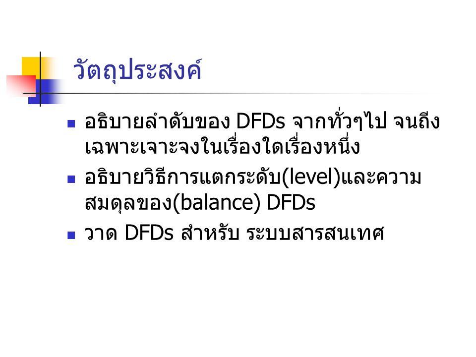 วัตถุประสงค์ อธิบายลำดับของ DFDs จากทั่วๆไป จนถีง เฉพาะเจาะจงในเรื่องใดเรื่องหนึ่ง อธิบายวิธีการแตกระดับ(level)และความ สมดุลของ(balance) DFDs วาด DFDs