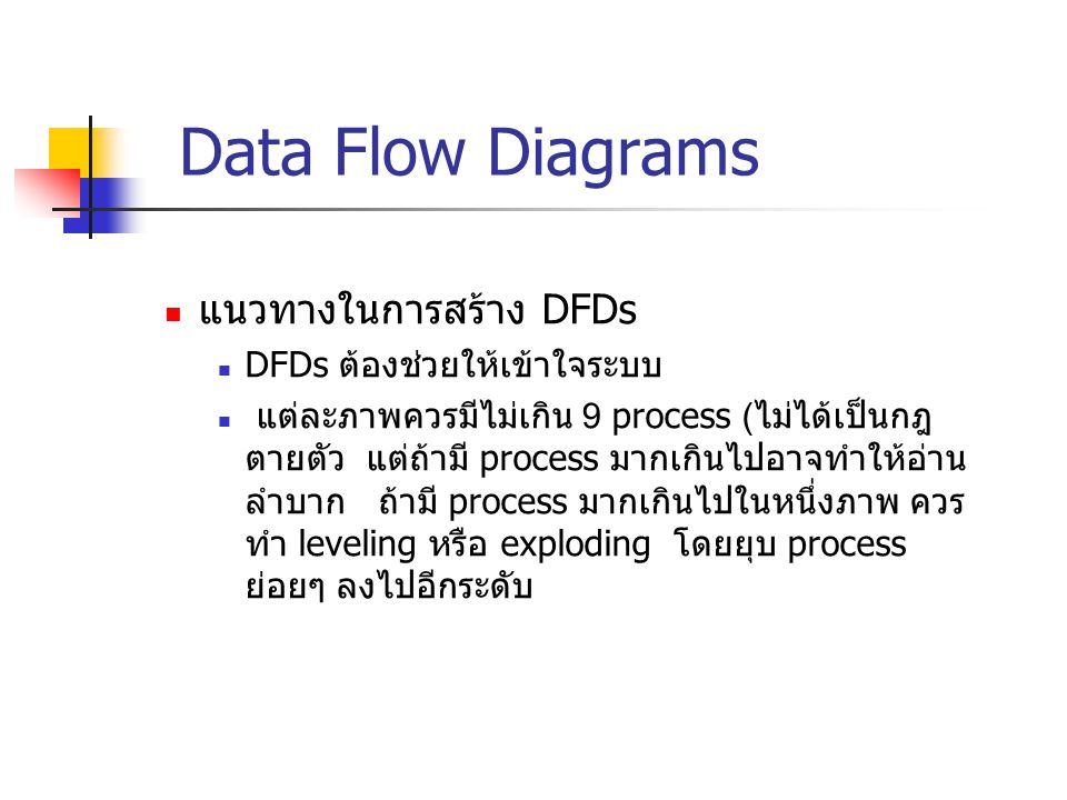 Data Flow Diagrams แนวทางในการสร้าง DFDs DFDs ต้องช่วยให้เข้าใจระบบ แต่ละภาพควรมีไม่เกิน 9 process (ไม่ได้เป็นกฎ ตายตัว แต่ถ้ามี process มากเกินไปอาจท