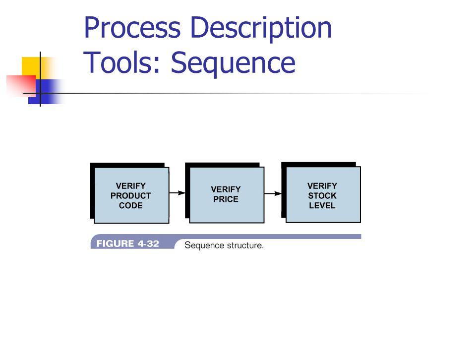 Process Description Tools: Sequence