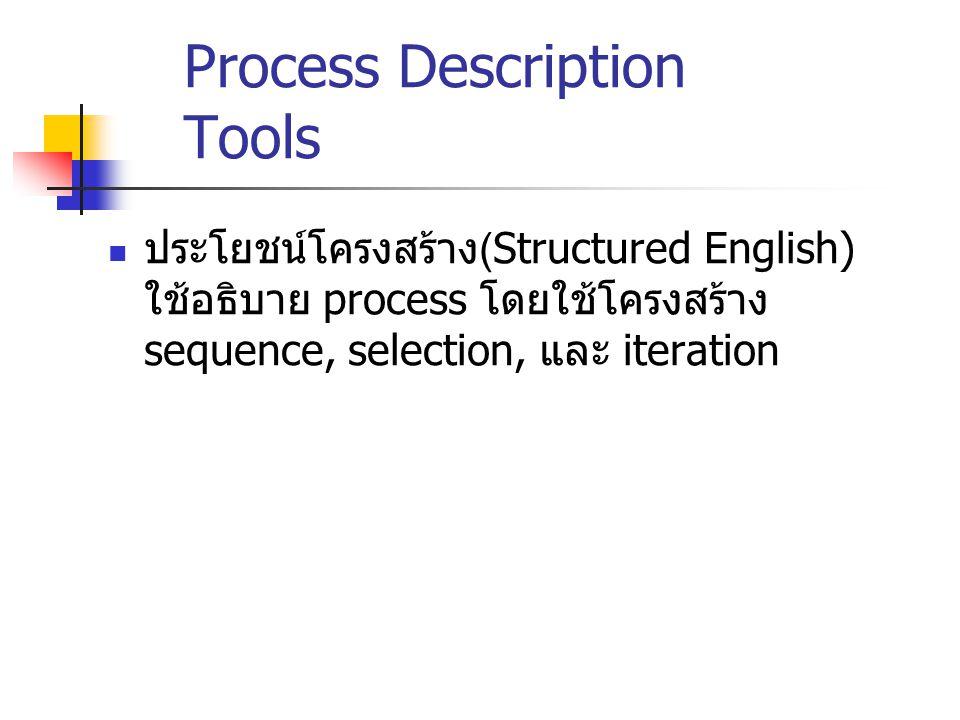 Process Description Tools ประโยชน์โครงสร้าง(Structured English) ใช้อธิบาย process โดยใช้โครงสร้าง sequence, selection, และ iteration