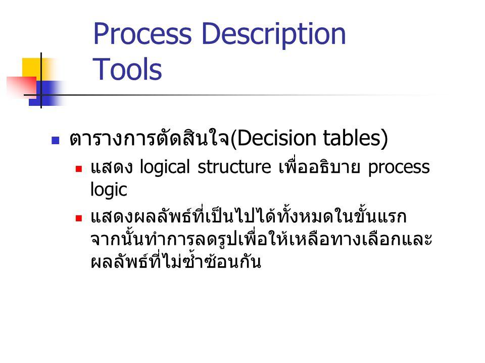 Process Description Tools ตารางการตัดสินใจ(Decision tables) แสดง logical structure เพื่ออธิบาย process logic แสดงผลลัพธ์ที่เป็นไปได้ทั้งหมดในขั้นแรก จ