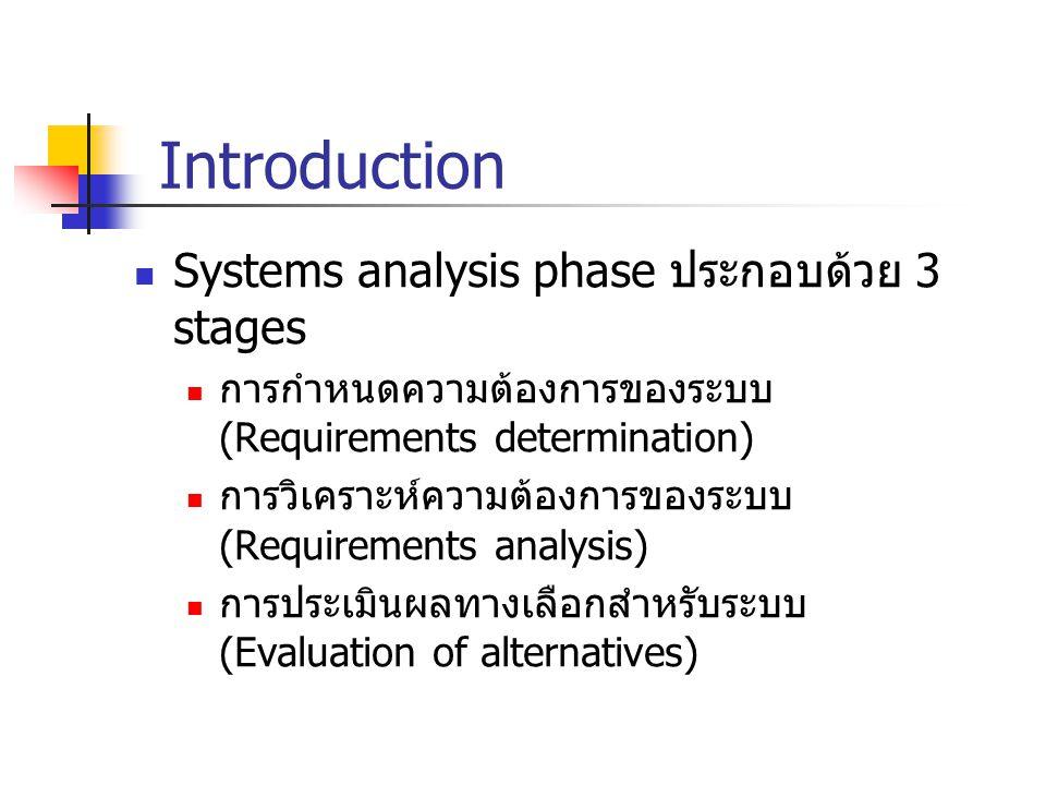 Systems analysis phase ประกอบด้วย 3 stages การกำหนดความต้องการของระบบ (Requirements determination) การวิเคราะห์ความต้องการของระบบ (Requirements analys