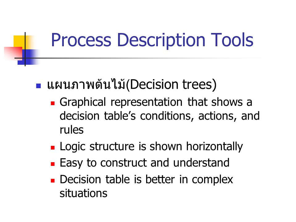 Process Description Tools แผนภาพต้นไม้(Decision trees) Graphical representation that shows a decision table's conditions, actions, and rules Logic str