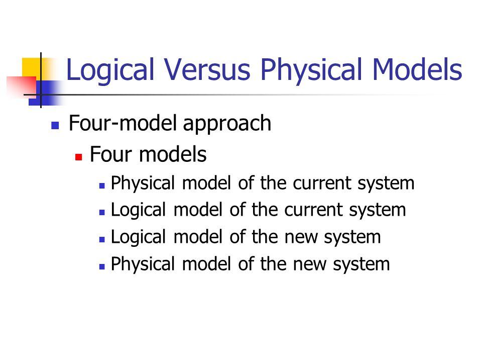Logical Versus Physical Models Four-model approach Four models Physical model of the current system Logical model of the current system Logical model