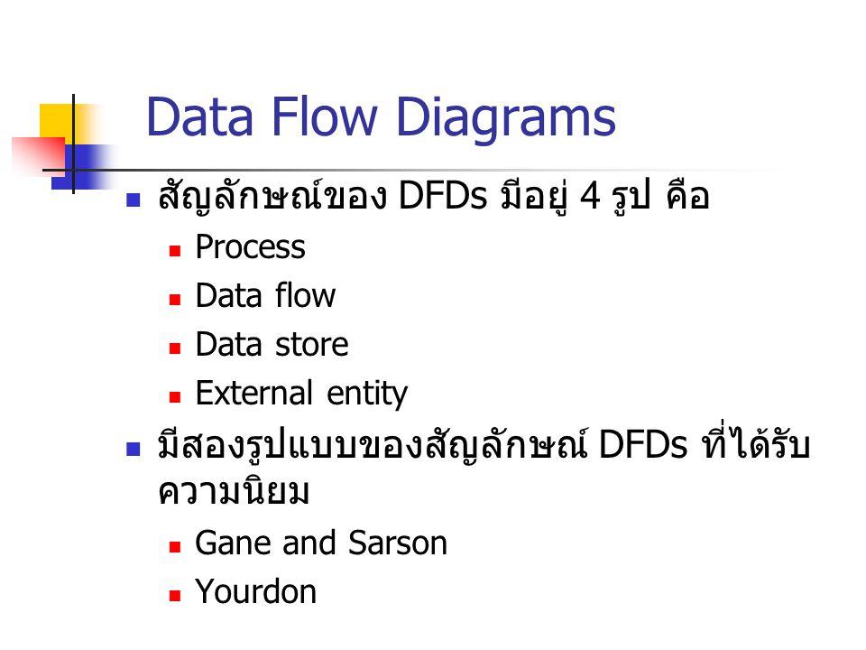 Data Flow Diagrams สัญลักษณ์ของ DFDs มีอยู่ 4 รูป คือ Process Data flow Data store External entity มีสองรูปแบบของสัญลักษณ์ DFDs ที่ได้รับ ความนิยม Gan