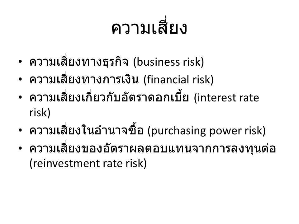 ความเสี่ยง ความเสี่ยงทางธุรกิจ (business risk) ความเสี่ยงทางการเงิน (financial risk) ความเสี่ยงเกี่ยวกับอัตราดอกเบี้ย (interest rate risk) ความเสี่ยงใ