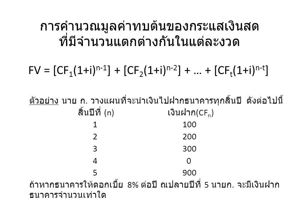 การคำนวณมูลค่าทบต้นของกระแสเงินสด ที่มีจำนวนแตกต่างกันในแต่ละงวด FV = [CF 1 (1+i) n-1 ] + [CF 2 (1+i) n-2 ] + … + [CF t (1+i) n-t ] งวดที่ (n) เงินฝาก (CF n )FV 1100100(1+.08) 4 = 136.05 2200200(1+.08) 3 = 251.94 3300300(1+.08) 2 = 349.92 4 0 0(1+.08) 1 = 0 5900900(1+.08) 0 = 900.00 1,637.91
