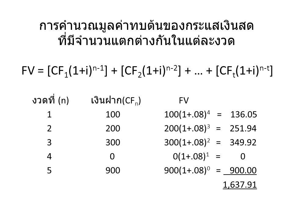 การคำนวณมูลค่าทบต้นของกระแสเงินสด ที่มีจำนวนแตกต่างกันในแต่ละงวด FV = [CF 1 (1+i) n-1 ] + [CF 2 (1+i) n-2 ] + … + [CF t (1+i) n-t ] งวดที่ (n) เงินฝาก