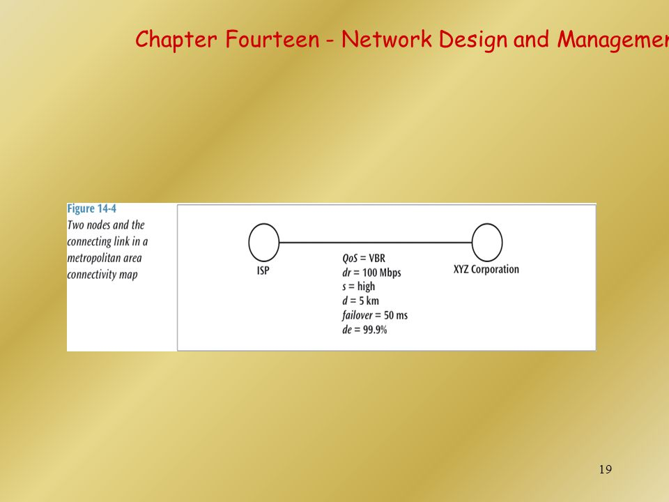 19 Chapter Fourteen - Network Design and Management