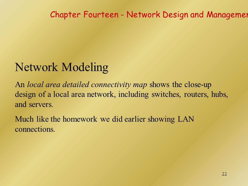 22 Network Modeling An local area detailed connectivity map shows the close-up design of a local area network, including switches, routers, hubs, and