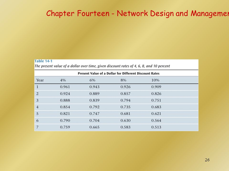 26 Chapter Fourteen - Network Design and Management