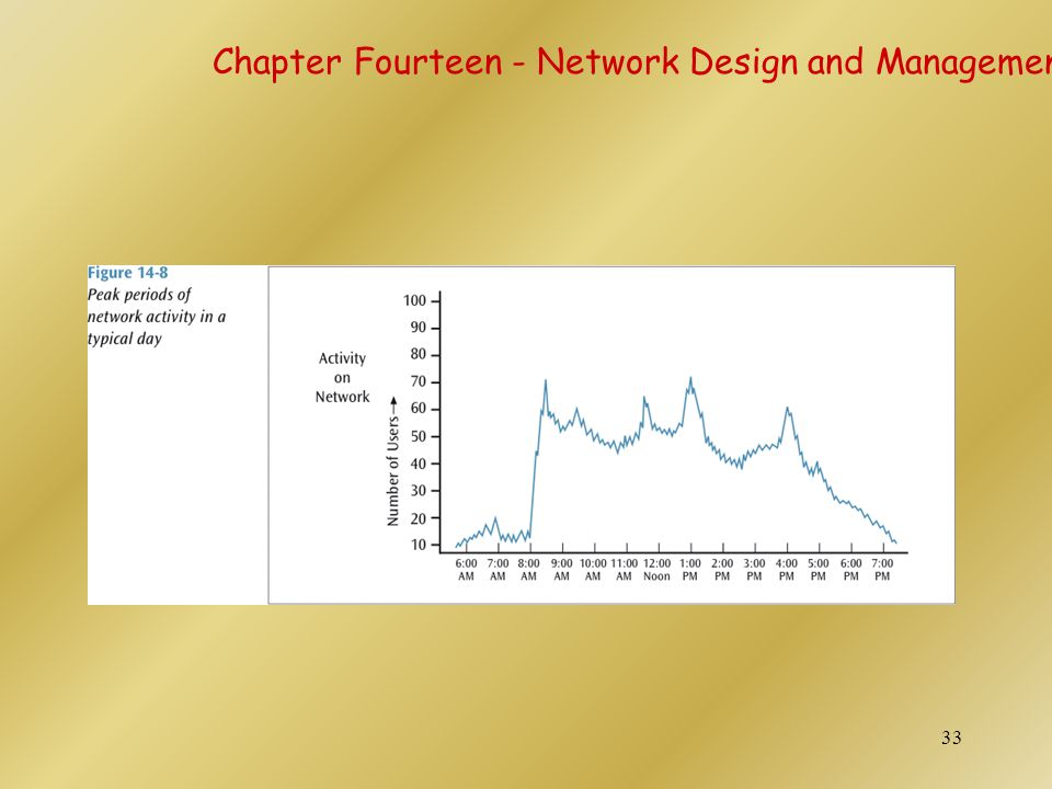 33 Chapter Fourteen - Network Design and Management