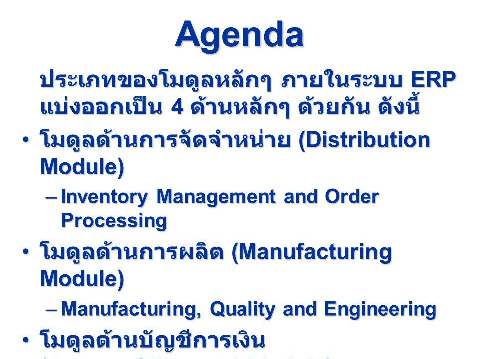 Agenda ประเภทของโมดูลหลักๆ ภายในระบบ ERP แบ่งออกเป็น 4 ด้านหลักๆ ด้วยกัน ดังนี้ โมดูลด้านการจัดจำหน่าย (Distribution Module) โมดูลด้านการจัดจำหน่าย (Distribution Module) –Inventory Management and Order Processing โมดูลด้านการผลิต (Manufacturing Module) โมดูลด้านการผลิต (Manufacturing Module) –Manufacturing, Quality and Engineering โมดูลด้านบัญชีการเงิน (Account/Financial Module) โมดูลด้านบัญชีการเงิน (Account/Financial Module) –Purchasing, Planning and Finance โมดูลด้านทรัพยากรบุคคล (Human Resource Module) โมดูลด้านทรัพยากรบุคคล (Human Resource Module)