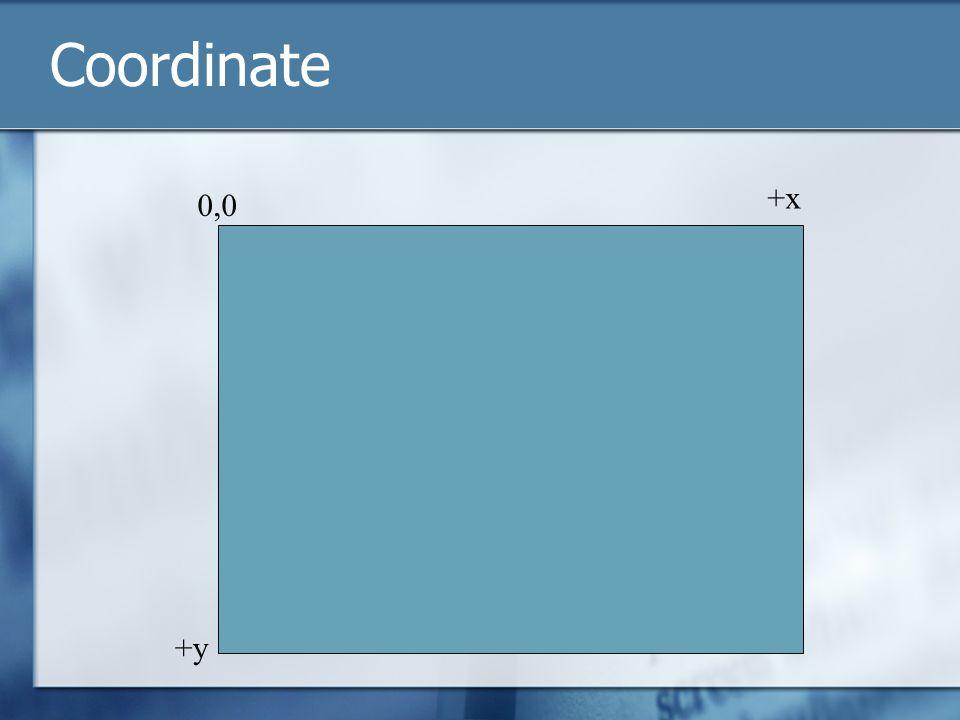 Coordinate 0,0 +x +y