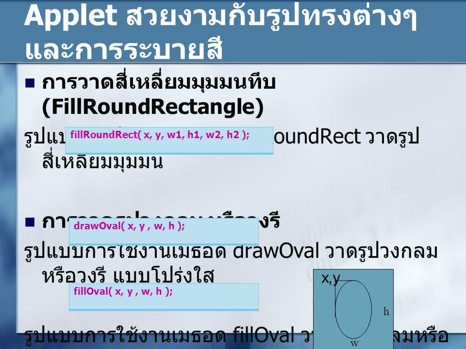 Applet สวยงามกับรูปทรงต่างๆ และการระบายสี การวาดสี่เหลี่ยมมุมมนทึบ (FillRoundRectangle) รูปแบบการใช้งาน เมธอด fillRoundRect วาดรูป สี่เหลี่ยมมุมมน การ