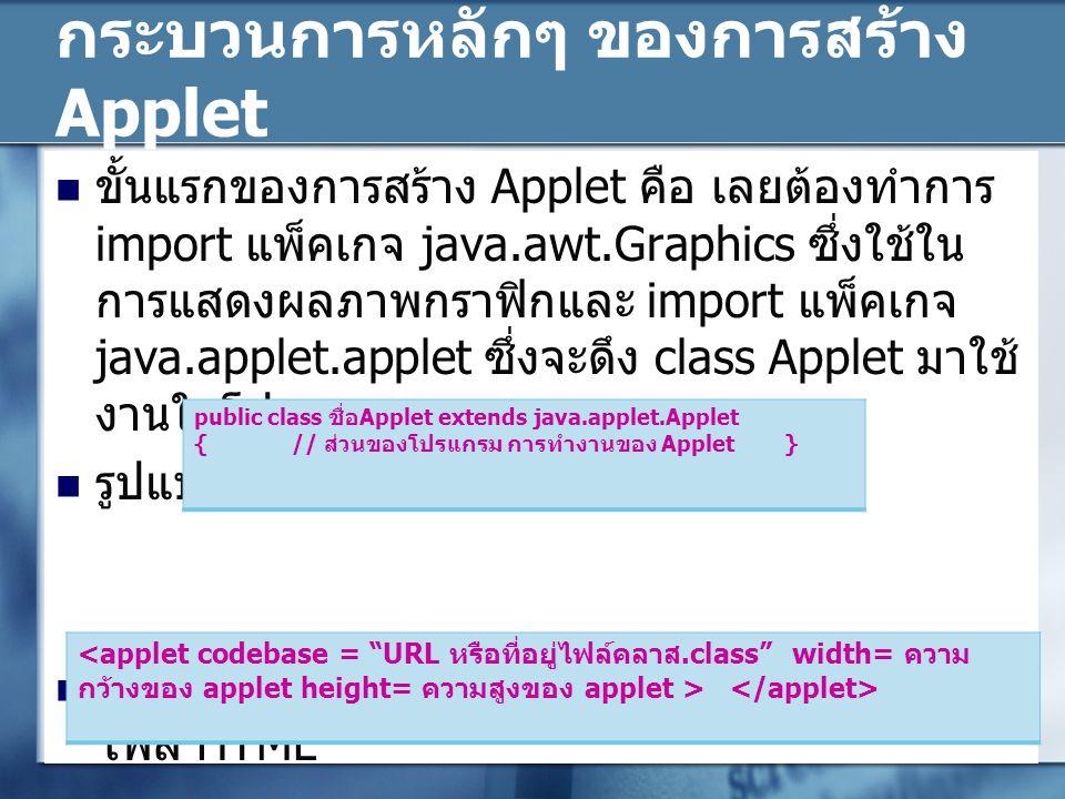 กระบวนการหลักๆ ของการสร้าง Applet ขั้นแรกของการสร้าง Applet คือ เลยต้องทำการ import แพ็คเกจ java.awt.Graphics ซึ่งใช้ใน การแสดงผลภาพกราฟิกและ import แ