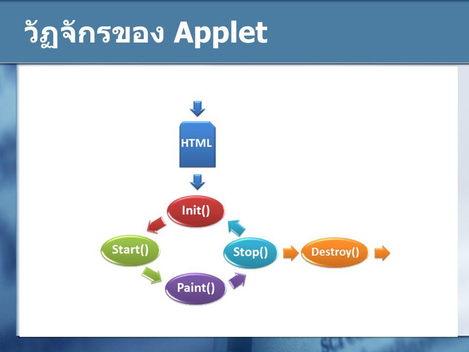 หน้าที่ของเมธอดภายใน Applet เมธอด init เป็นเมธอดที่ถูกอ่านโดยระบบเมื่อ Applet ถูกประมวลผล มีไว้เพื่อบอกกับระบบว่า อะไรจะเกิดขึ้นบ้างในเมื่อ Applet ใดๆ ถูกสร้างขึ้น เมธอด start เริ่มทำงาน (start) หลังจากที่การ กำหนดค่าเริ่มต้น (init) แต่การเริ่มของ Applet นั้นสามารถเกิดขึ้นได้อีกในกรณีที่ Applet ก่อน หน้านี้มันถูกบังคับให้หยุด หรือผู้ใช้กดลิงค์ทำให้ หน้าจอปัจจุบันถูกเปลี่ยนจากการรัน Applet ไป เป็นอย่างอื่น เมธอด paint เป็นหนึ่งในเมธอดที่ถูกกำหนดใน คลาส Applet แต่ไม่ได้ทำอะไรเลย มีไว้สำหรับ เมื่อต้องการให้ Applet แสดงอะไรขึ้นมาบน หน้าจอ ไม่ว่าจะเป็น ข้อความ, รูปภาพ, รูปทรง ต่างๆ