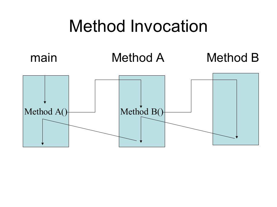 Method Invocation main Method A Method B Method A()Method B()