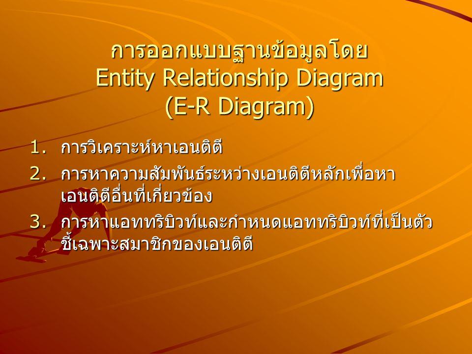 การออกแบบฐานข้อมูลโดย Entity Relationship Diagram (E-R Diagram) 1. การวิเคราะห์หาเอนติตี 2. การหาความสัมพันธ์ระหว่างเอนติตีหลักเพื่อหา เอนติตีอื่นที่เ